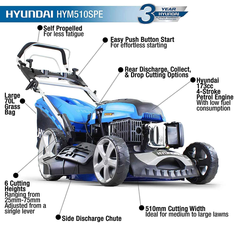 Hyundai HYM510SPE Lawn Mower