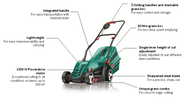Bosch Rotak 34R Specification