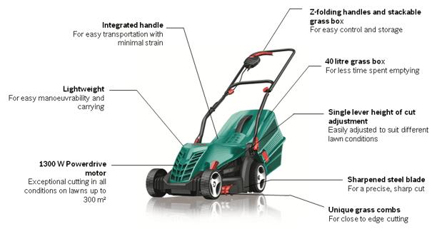 Bosch Rotak 34R Specification
