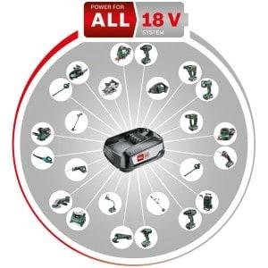 Bosch EasyGrassCut 18 Battery
